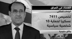 نماینده پارلمان عراق: مالکی هواداران خود را برای سرکوب تظاهرکنندهگان تحریک کرد