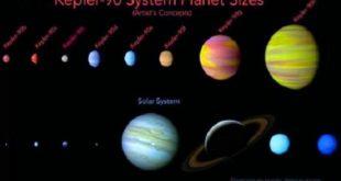 ناسا یک منظومه شمسی کامل را کشف کرد